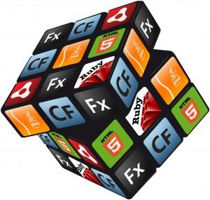application programmer developers